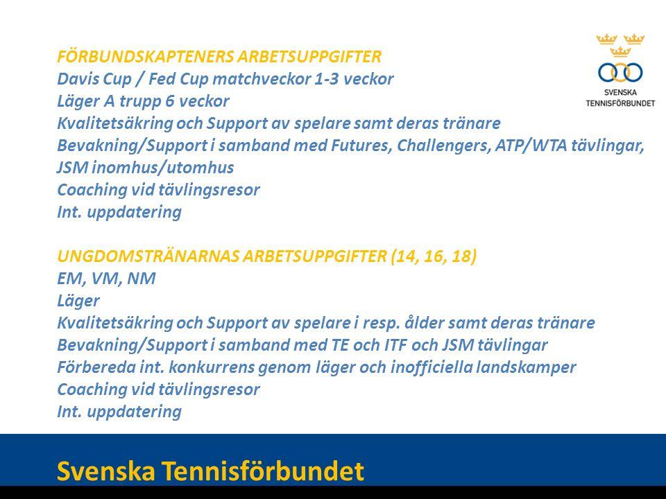 FÖRBUNDSKAPTENERS ARBETSUPPGIFTER Davis Cup / Fed Cup matchveckor 1-3 veckor Läger A trupp 6 veckor Kvalitetsäkring och Support av spelare samt deras tränare Bevakning/Support i samband med Futures, Challengers, ATP/WTA tävlingar, JSM inomhus/utomhus Coaching vid tävlingsresor Int.