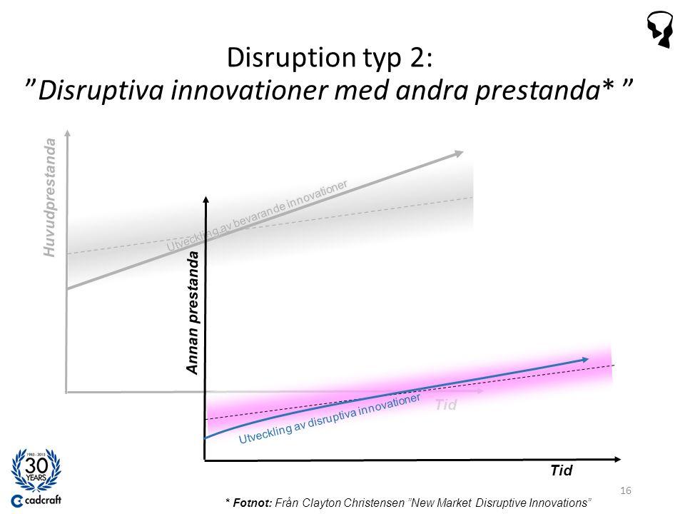 Disruption typ 2: Disruptiva innovationer med andra prestanda* 16 Tid Huvudprestanda Utveckling av disruptiva innovationer Annan prestanda Tid * Fotnot: Från Clayton Christensen New Market Disruptive Innovations