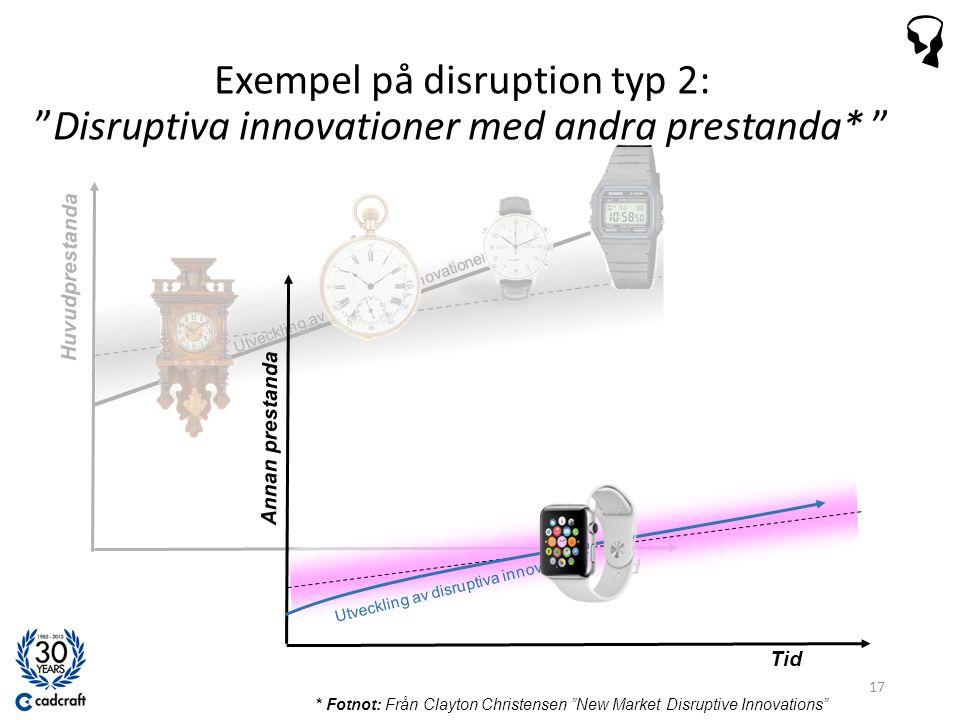 Exempel på disruption typ 2: Disruptiva innovationer med andra prestanda* 17 Tid Huvudprestanda Utveckling av disruptiva innovationer Annan prestanda Tid * Fotnot: Från Clayton Christensen New Market Disruptive Innovations