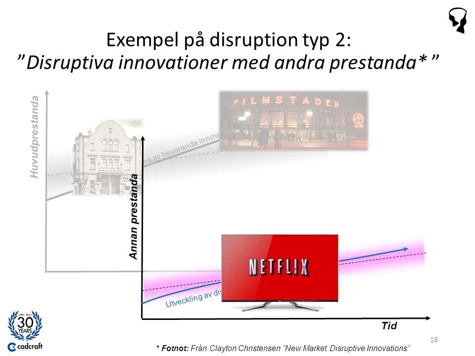 Exempel på disruption typ 2: Disruptiva innovationer med andra prestanda* 18 Tid Huvudprestanda Utveckling av disruptiva innovationer Annan prestanda Tid * Fotnot: Från Clayton Christensen New Market Disruptive Innovations