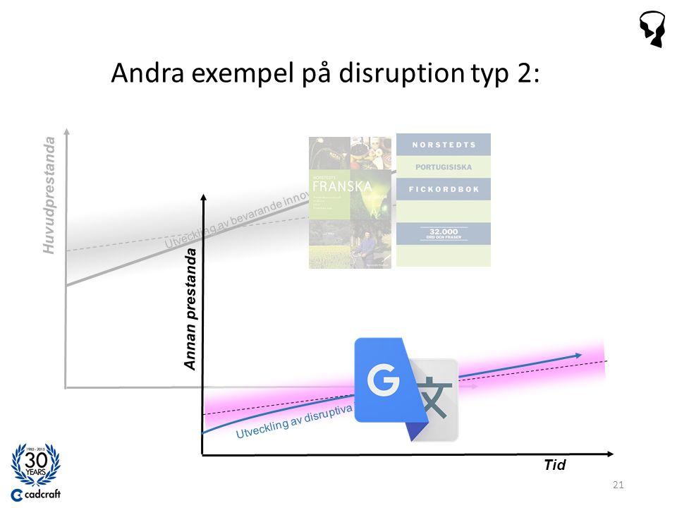 Andra exempel på disruption typ 2: 21 Tid Huvudprestanda Utveckling av disruptiva innovationer Annan prestanda Tid