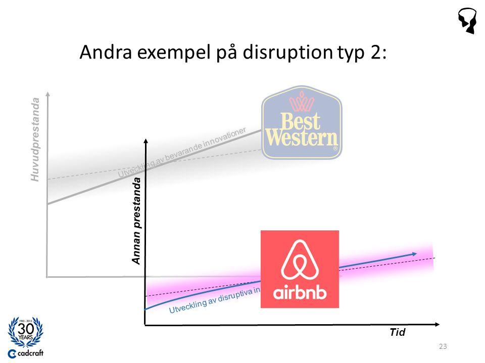 Andra exempel på disruption typ 2: 23 Tid Huvudprestanda Utveckling av disruptiva innovationer Annan prestanda Tid