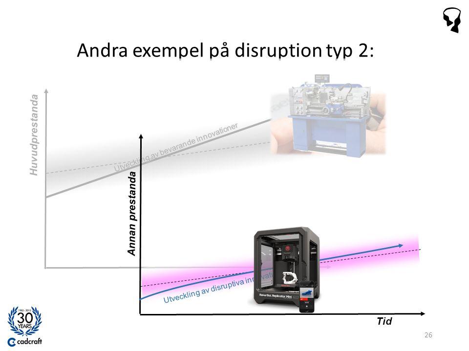 Andra exempel på disruption typ 2: 26 Tid Huvudprestanda Utveckling av disruptiva innovationer Annan prestanda Tid