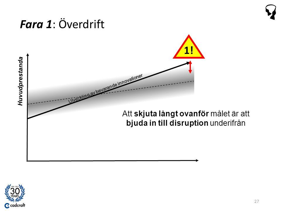 Fara 1: Överdrift Att skjuta långt ovanför målet är att bjuda in till disruption underifrån 1.