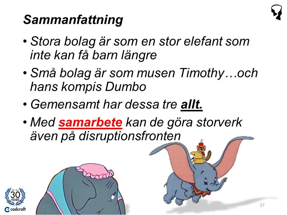 Sammanfattning Stora bolag är som en stor elefant som inte kan få barn längre Små bolag är som musen Timothy…och hans kompis Dumbo Gemensamt har dessa tre allt.