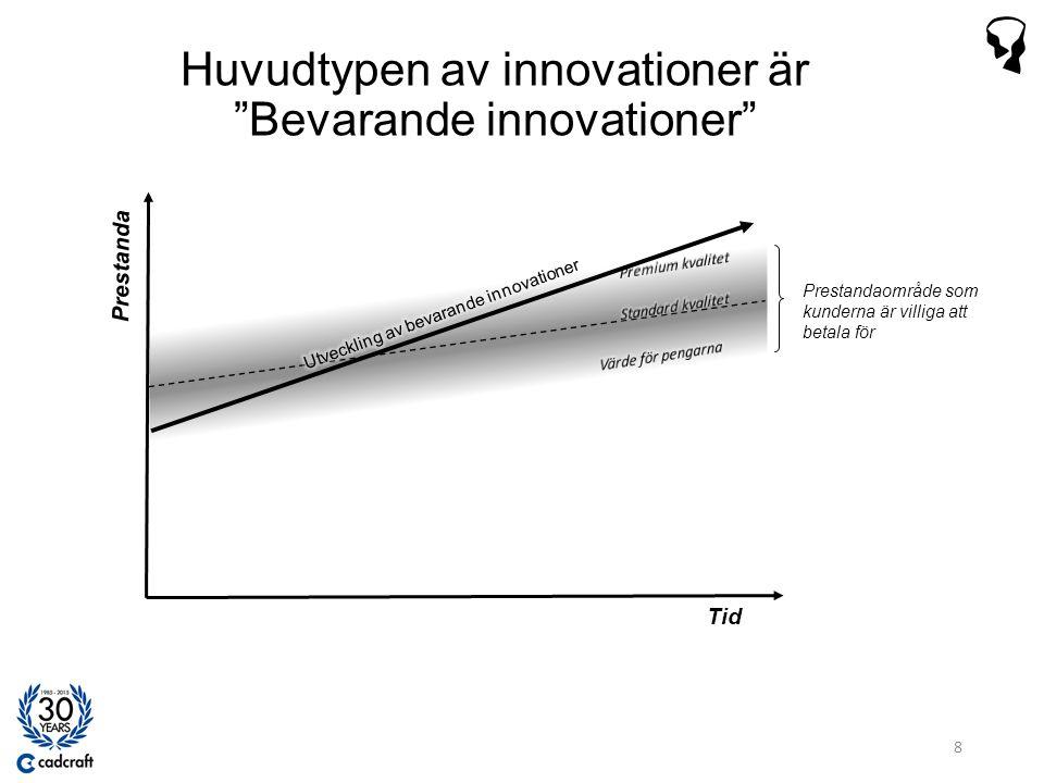 Exempel på kombination av disruption typ 1 & 2: 19 Tid Huvudprestanda Utveckling av disruptiva innovationer Annan prestanda Tid * Fotnot: Från Clayton Christensen New Market Disruptive Innovations