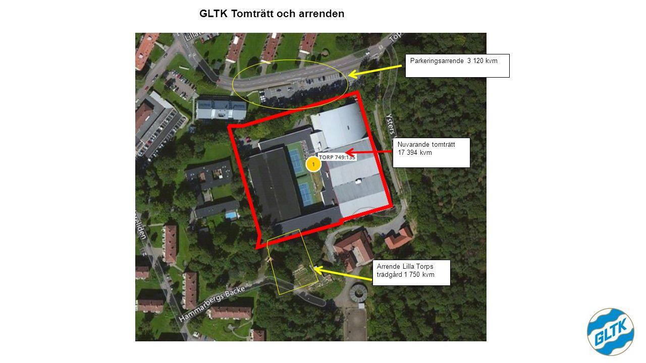 Arrende Lilla Torps trädgård 1 750 kvm Parkeringsarrende 3 120 kvm Nuvarande tomträtt 17 394 kvm GLTK Tomträtt och arrenden