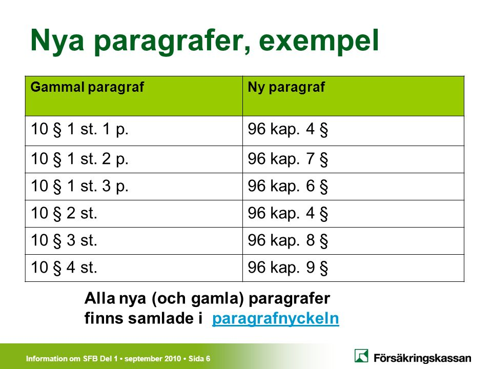 Information om SFB Del 1 september 2010 Sida 6 Nya paragrafer, exempel Gammal paragrafNy paragraf 10 § 1 st.