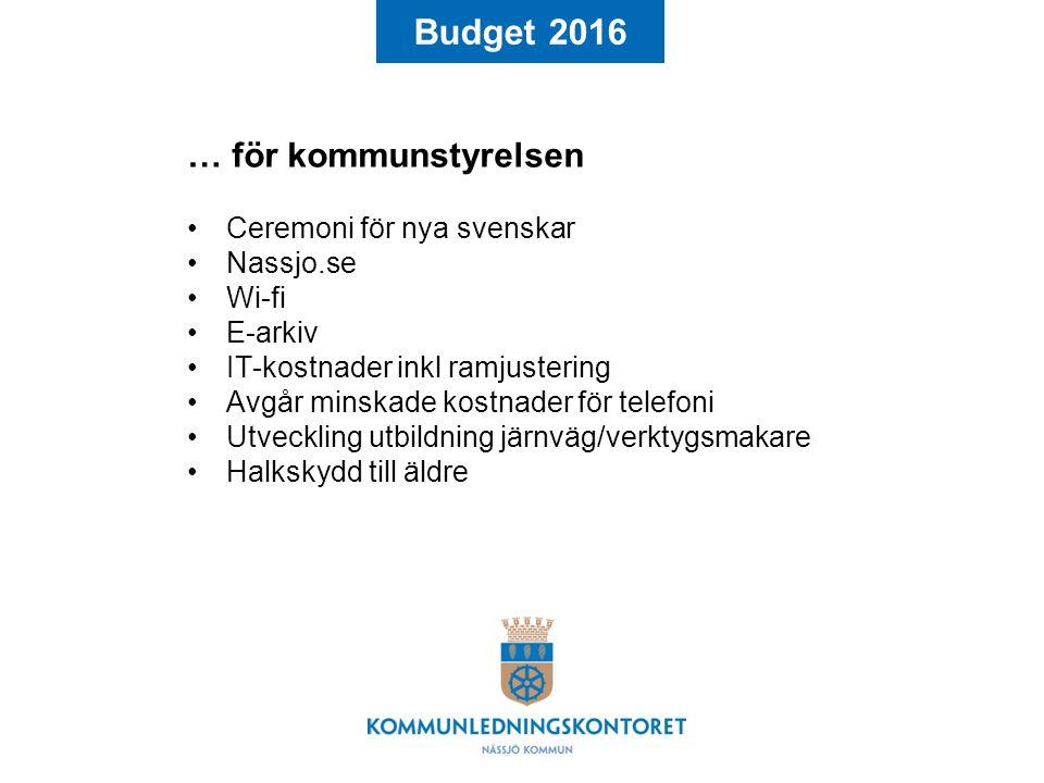 Budget 2016 … för kommunstyrelsen Ceremoni för nya svenskar Nassjo.se Wi-fi E-arkiv IT-kostnader inkl ramjustering Avgår minskade kostnader för telefoni Utveckling utbildning järnväg/verktygsmakare Halkskydd till äldre