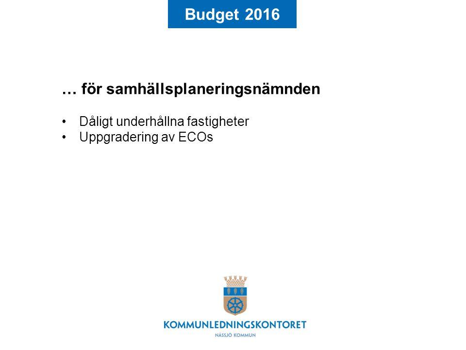 Budget 2016 … för samhällsplaneringsnämnden Dåligt underhållna fastigheter Uppgradering av ECOs Följande anslag tillstyrks…