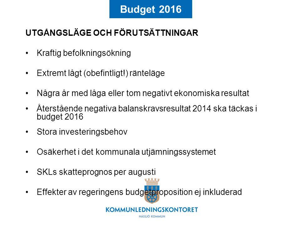 Budget 2016 … för KS Bidrag Primärkommunal samverkan NNAB Höglandets Räddningstjänstförbund Övrigt Emåns Ekomuseum