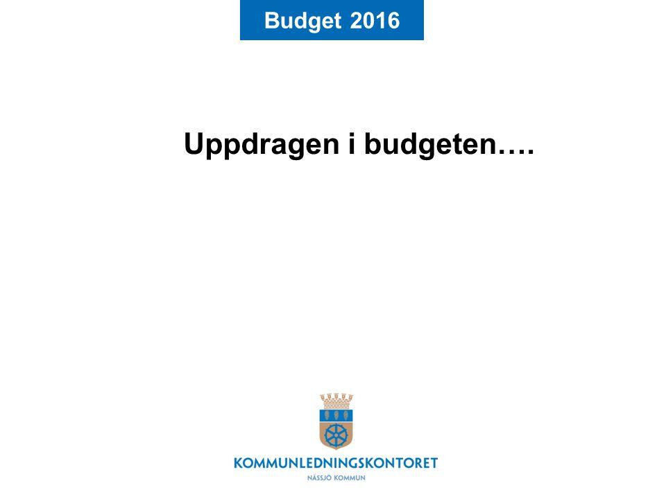 Budget 2016 Uppdragen i budgeten….