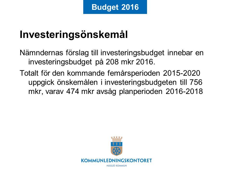 Budget 2016 Investeringsönskemål Nämndernas förslag till investeringsbudget innebar en investeringsbudget på 208 mkr 2016.