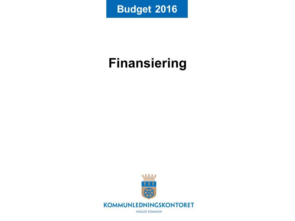 Budget 2016 … för barn- och utbildningsnämnden Ökat barn/elevantal Arbetskläder i förskolan