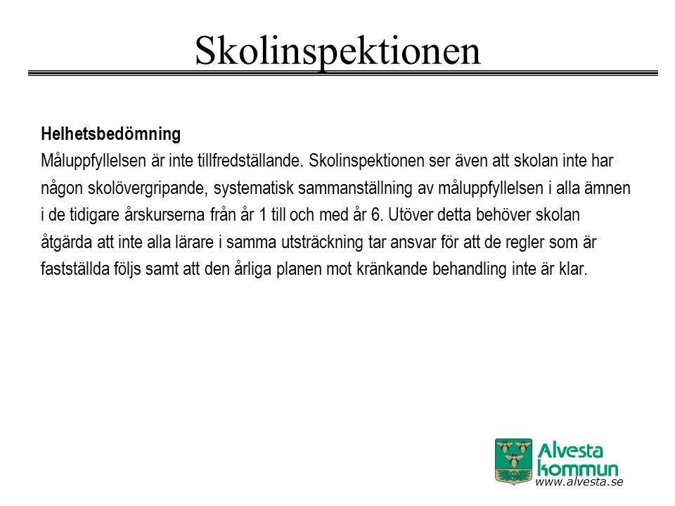 www.alvesta.se Skolinspektionen Helhetsbedömning Måluppfyllelsen är inte tillfredställande.