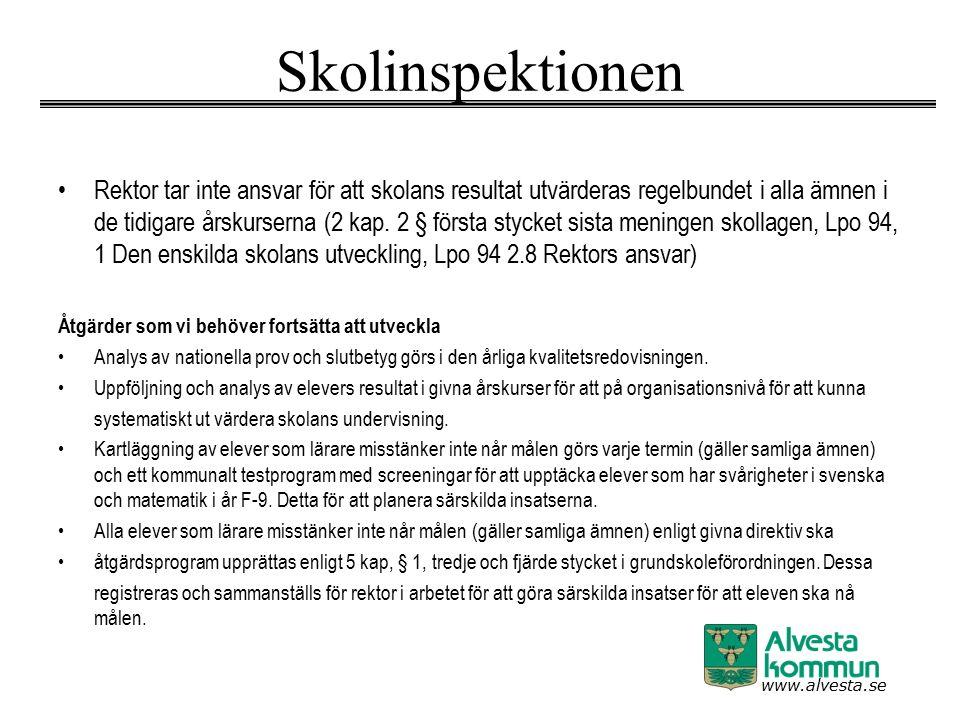 www.alvesta.se Skolinspektionen Rektor tar inte ansvar för att skolans resultat utvärderas regelbundet i alla ämnen i de tidigare årskurserna (2 kap.