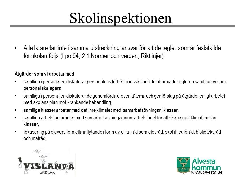 www.alvesta.se Skolinspektionen Alla lärare tar inte i samma utsträckning ansvar för att de regler som är fastställda för skolan följs (Lpo 94, 2.1 No