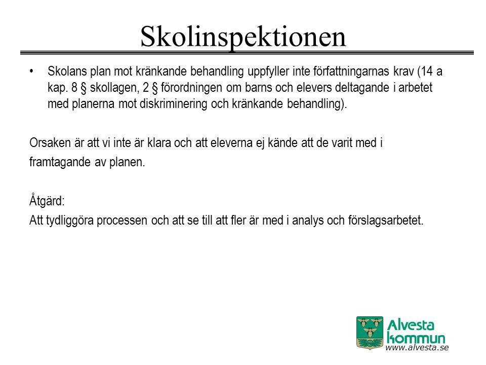www.alvesta.se Skolinspektionen Skolans plan mot kränkande behandling uppfyller inte författningarnas krav (14 a kap. 8 § skollagen, 2 § förordningen