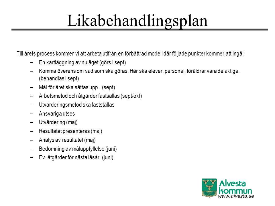 www.alvesta.se Likabehandlingsplan Till årets process kommer vi att arbeta utifrån en förbättrad modell där följade punkter kommer att ingå: –En kartläggning av nuläget (görs i sept) –Komma överens om vad som ska göras.