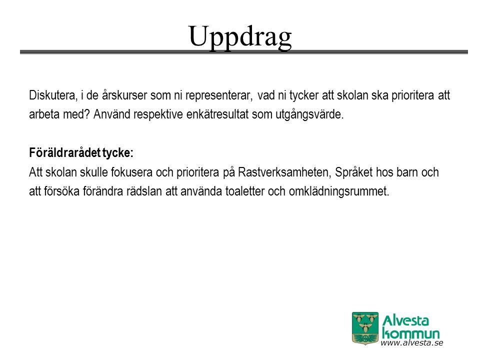 www.alvesta.se Uppdrag Diskutera, i de årskurser som ni representerar, vad ni tycker att skolan ska prioritera att arbeta med? Använd respektive enkät