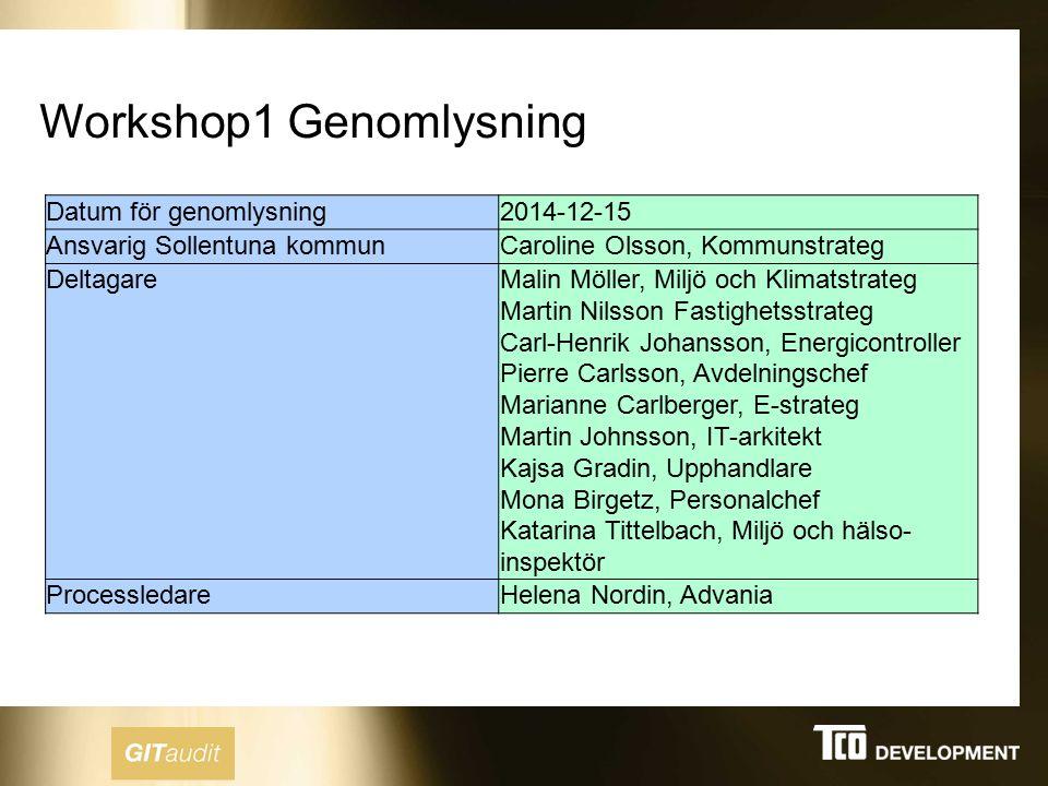 Workshop1 Genomlysning Datum för genomlysning2014-12-15 Ansvarig Sollentuna kommunCaroline Olsson, Kommunstrateg DeltagareMalin Möller, Miljö och Klim