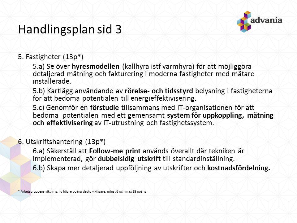 Handlingsplan sid 3 5. Fastigheter (13p*) 5.a) Se över hyresmodellen (kallhyra istf varmhyra) för att möjliggöra detaljerad mätning och fakturering i
