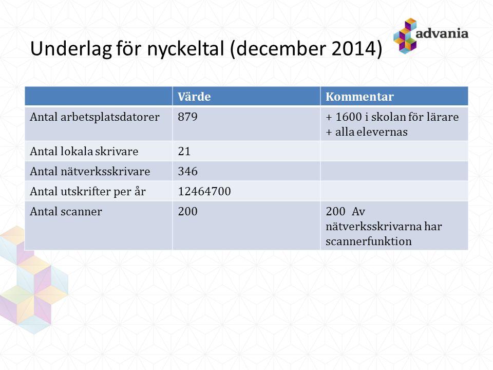 Underlag för nyckeltal (december 2014) VärdeKommentar Antal arbetsplatsdatorer879+ 1600 i skolan för lärare + alla elevernas Antal lokala skrivare21 A