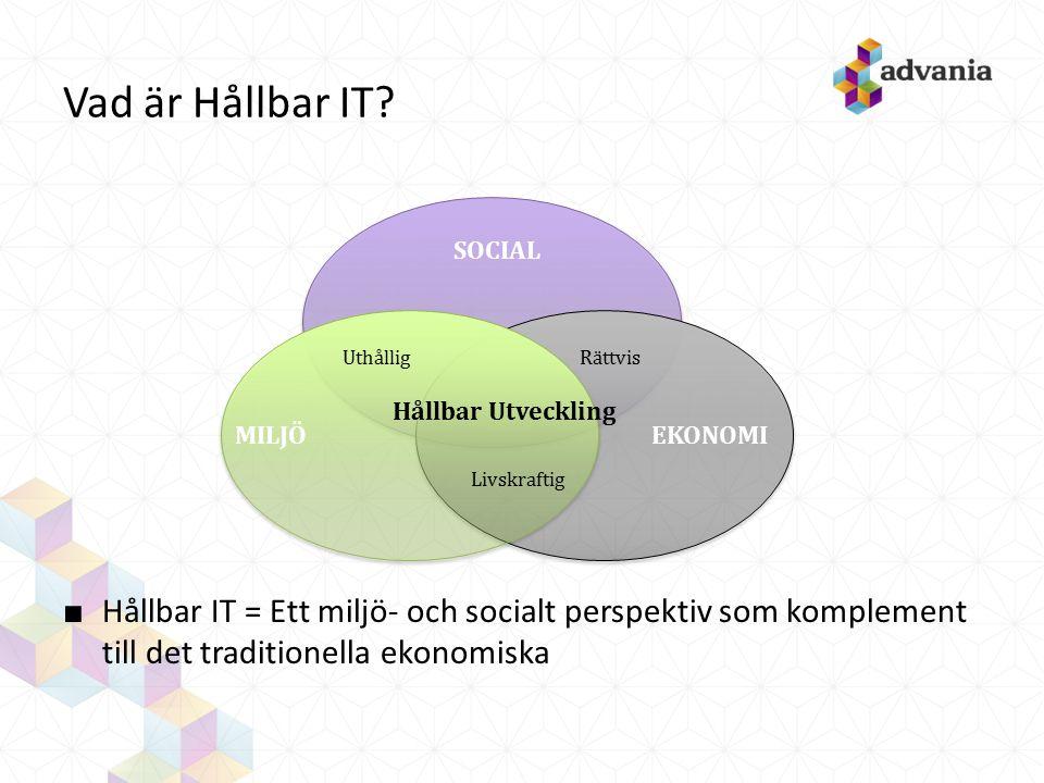 Vad är Hållbar IT? ■ Hållbar IT = Ett miljö- och socialt perspektiv som komplement till det traditionella ekonomiska SOCIAL MILJÖEKONOMI Uthållig Håll