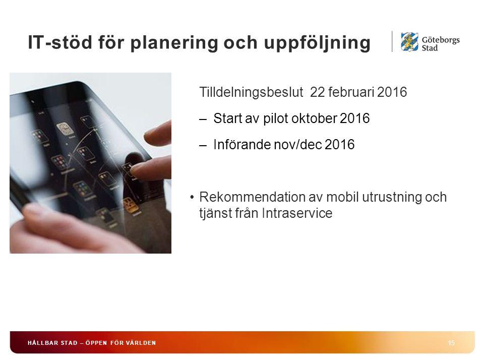 HÅLLBAR STAD – ÖPPEN FÖR VÄRLDEN 15 Tilldelningsbeslut 22 februari 2016 –Start av pilot oktober 2016 –Införande nov/dec 2016 Rekommendation av mobil utrustning och tjänst från Intraservice IT-stöd för planering och uppföljning