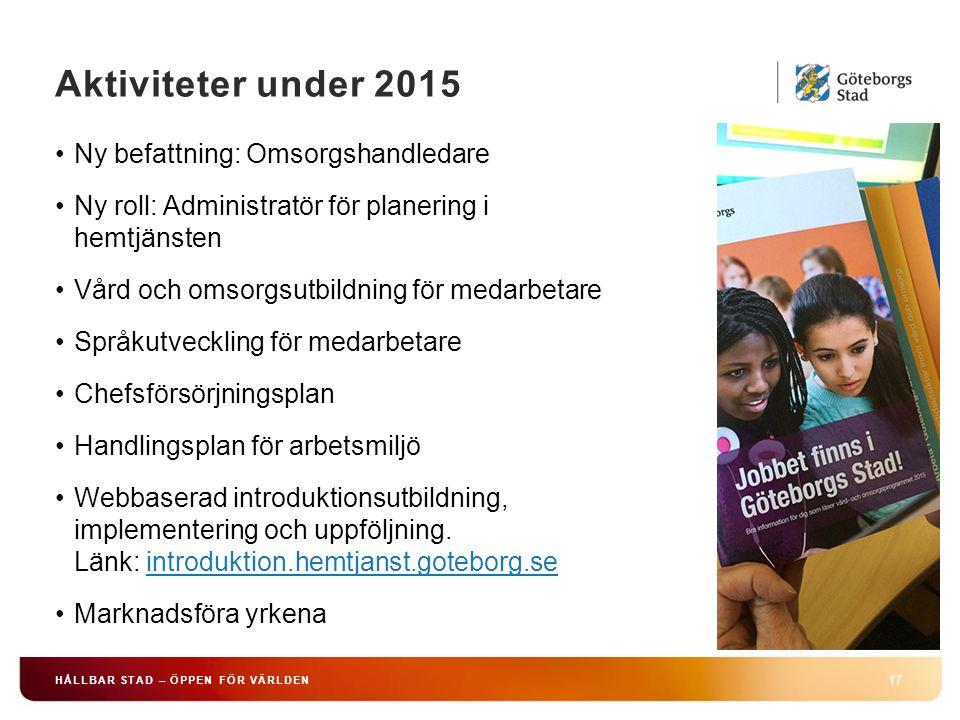Aktiviteter under 2015 17 HÅLLBAR STAD – ÖPPEN FÖR VÄRLDEN Ny befattning: Omsorgshandledare Ny roll: Administratör för planering i hemtjänsten Vård och omsorgsutbildning för medarbetare Språkutveckling för medarbetare Chefsförsörjningsplan Handlingsplan för arbetsmiljö Webbaserad introduktionsutbildning, implementering och uppföljning.