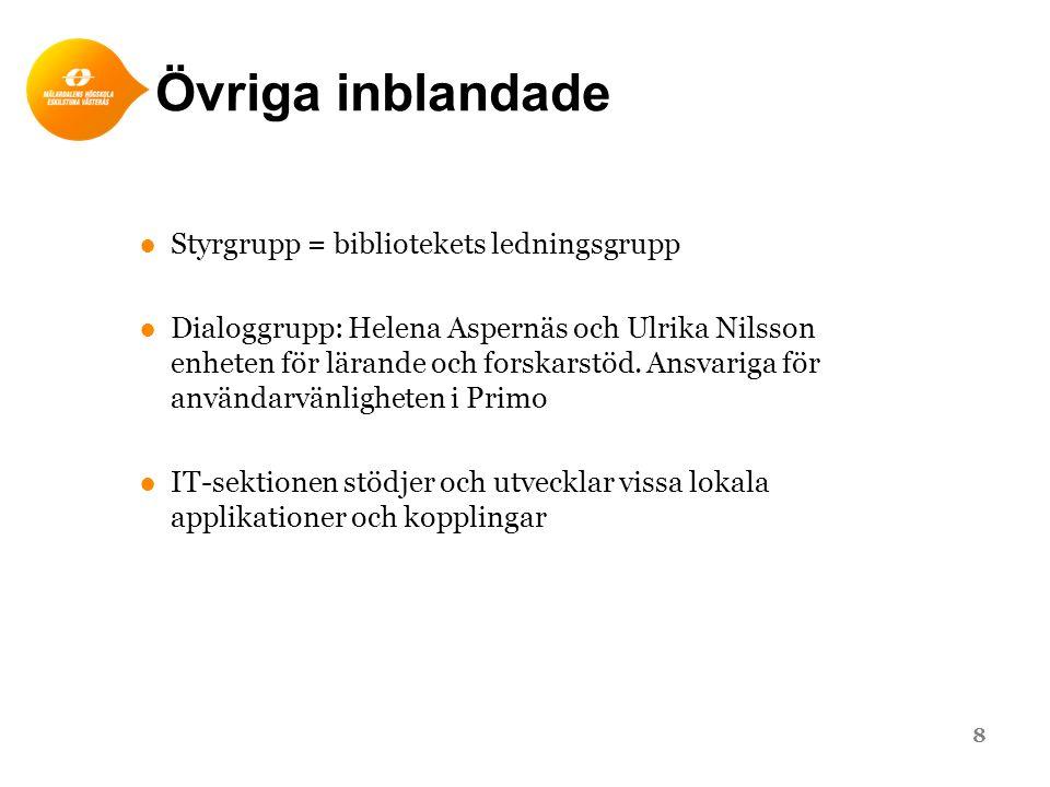 Övriga inblandade ●Styrgrupp = bibliotekets ledningsgrupp ●Dialoggrupp: Helena Aspernäs och Ulrika Nilsson enheten för lärande och forskarstöd. Ansvar