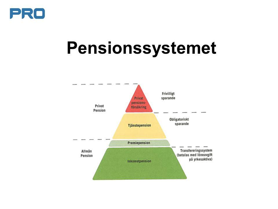 Grundskyddet Garantipension Bostadstillägg Äldreförsörjningsstöd Efterlevandeskydd