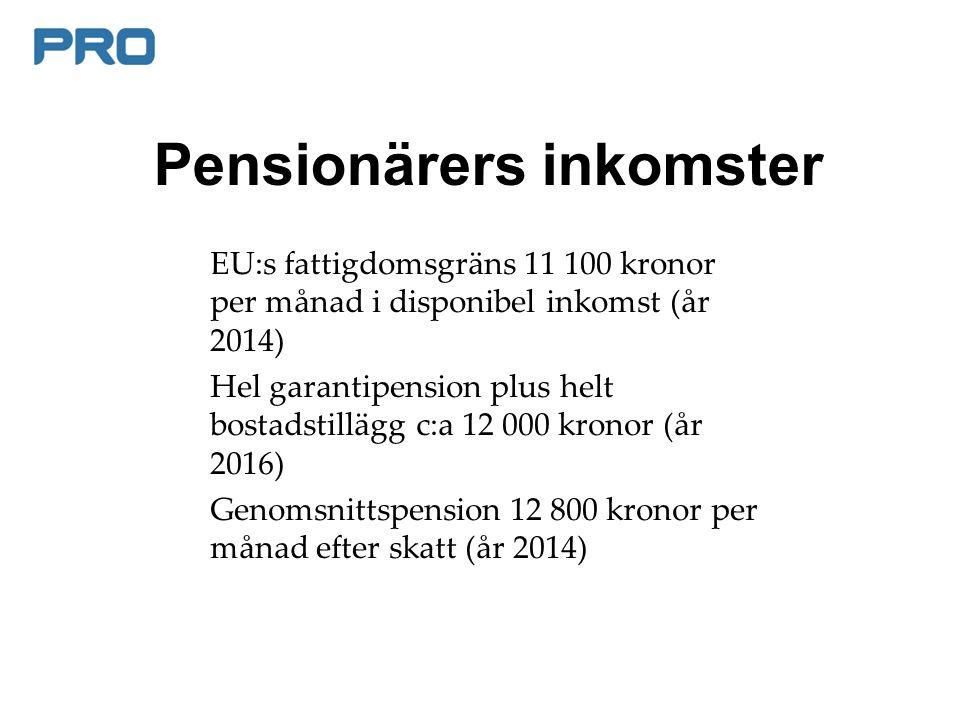 Pensionärers inkomster EU:s fattigdomsgräns 11 100 kronor per månad i disponibel inkomst (år 2014) Hel garantipension plus helt bostadstillägg c:a 12 000 kronor (år 2016) Genomsnittspension 12 800 kronor per månad efter skatt (år 2014)