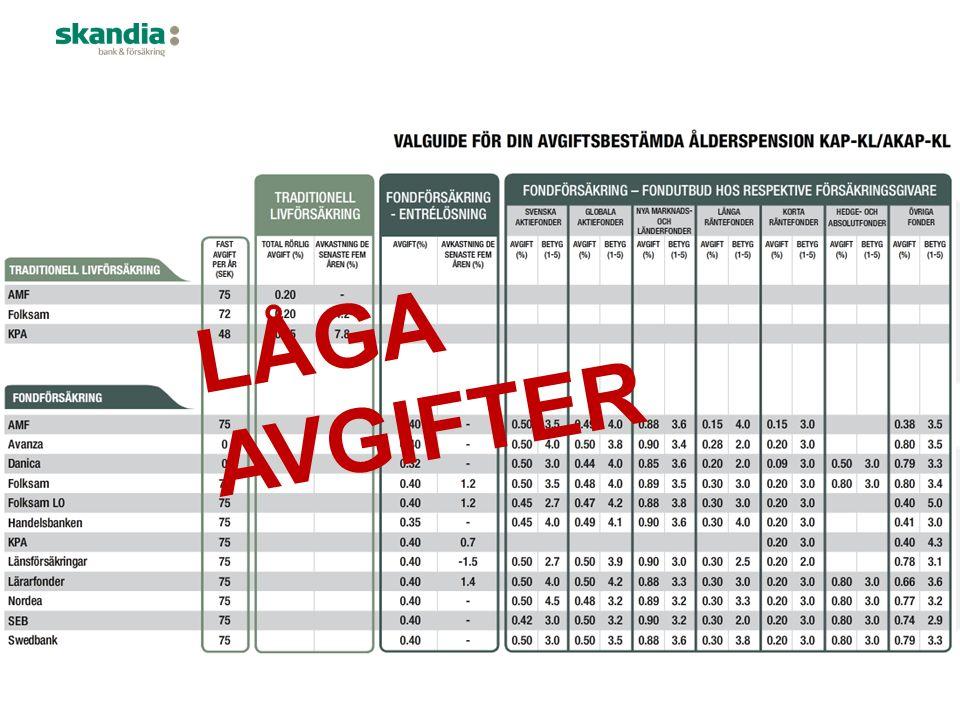 LÅGA AVGIFTER