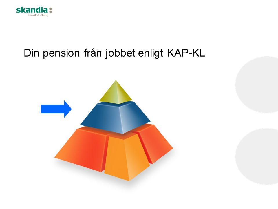 Din pension från jobbet enligt KAP-KL