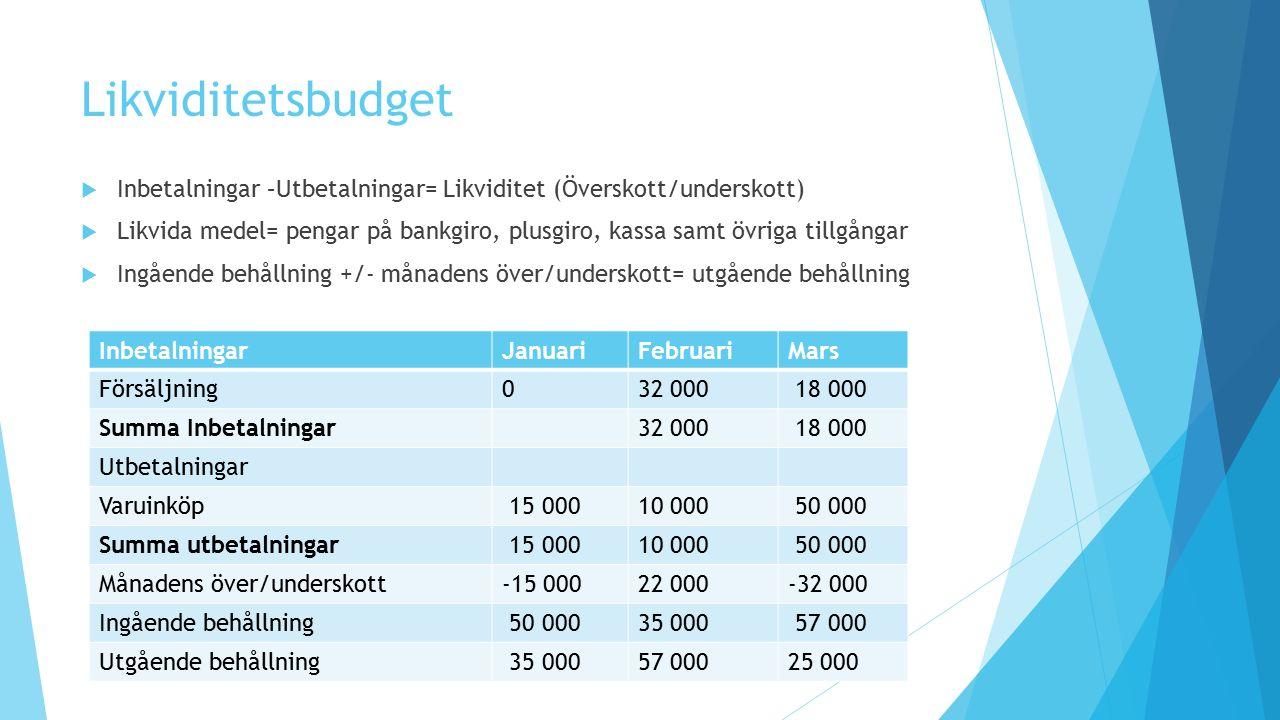 Likviditetsbudget  Inbetalningar –Utbetalningar= Likviditet (Överskott/underskott)  Likvida medel= pengar på bankgiro, plusgiro, kassa samt övriga t
