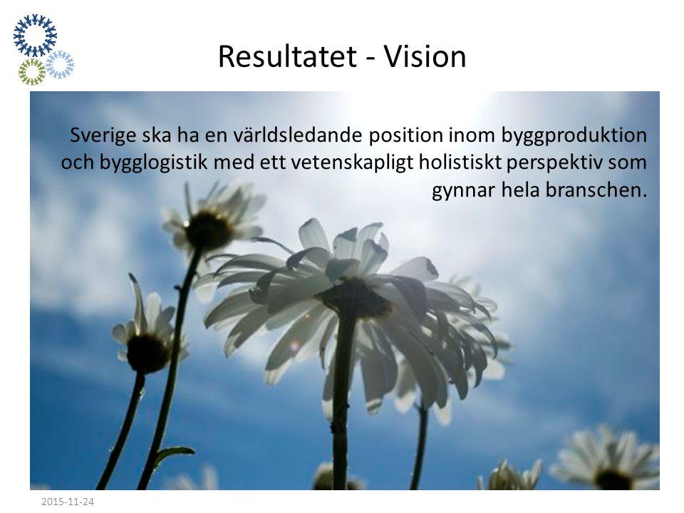 Resultatet - Vision Sverige ska ha en världsledande position inom byggproduktion och bygglogistik med ett vetenskapligt holistiskt perspektiv som gynnar hela branschen.