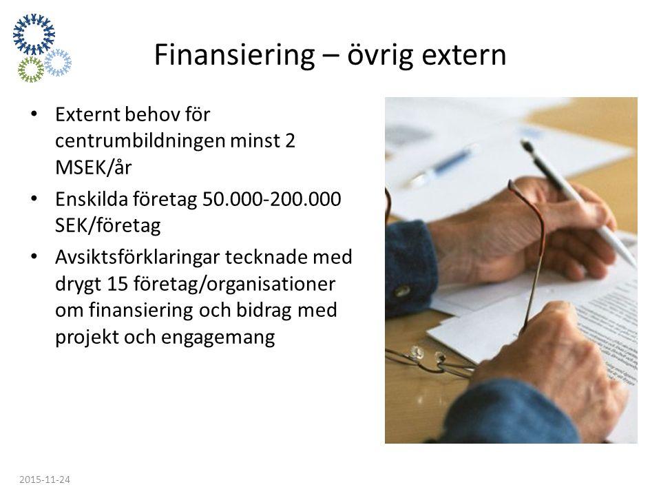 Finansiering – övrig extern Externt behov för centrumbildningen minst 2 MSEK/år Enskilda företag 50.000-200.000 SEK/företag Avsiktsförklaringar tecknade med drygt 15 företag/organisationer om finansiering och bidrag med projekt och engagemang 2015-11-24
