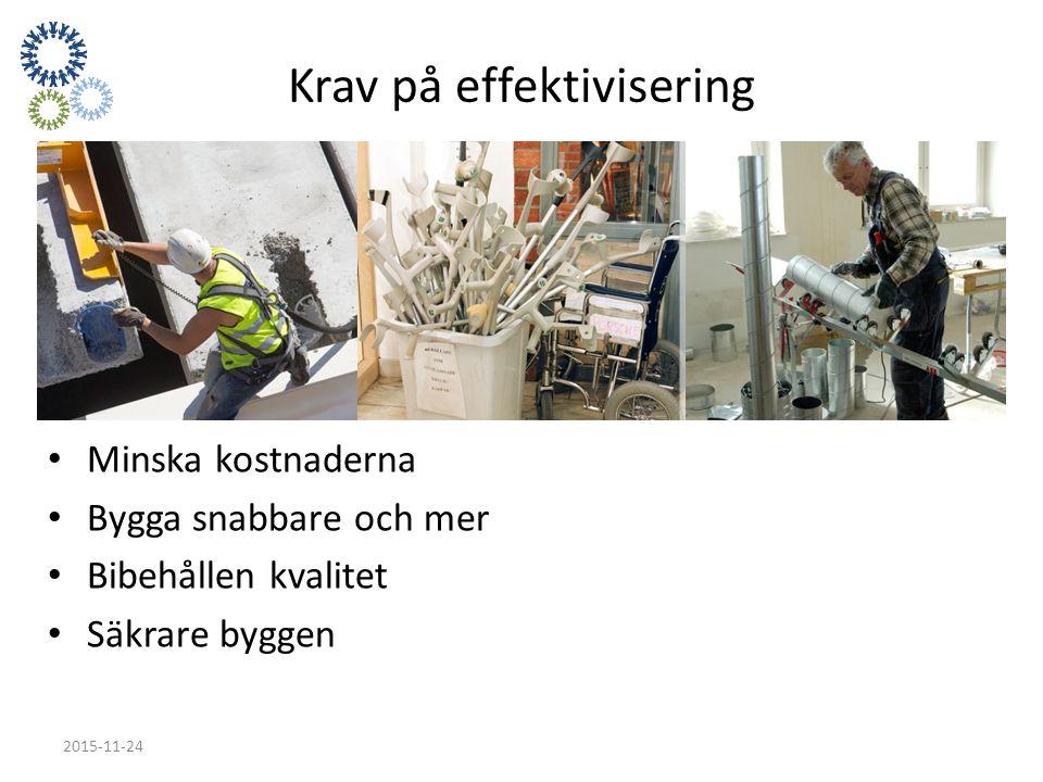 Minska kostnaderna Bygga snabbare och mer Bibehållen kvalitet Säkrare byggen Krav på effektivisering 2015-11-24