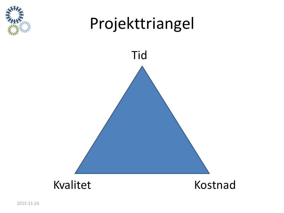 Projekttriangel KvalitetKostnad Tid 2015-11-24