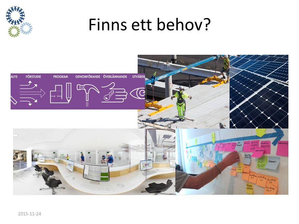 SBUF anslag på 0,5 MSEK till uppbyggnads- och planeringsarbete KTH – ABE-skolan satsar 400 000 kr för utvecklingsarbetet KTH – Fastigheter och byggande satsar 2,1 MSEK för forskning inom byggproduktion/bygglogistik KTH – centralt satsar 1 MSEK för seniorforskning Stockholms Byggmästareförening finansiering och engagemang i minst 5 år, en garant för branschens engagemang Finansiering 2015-11-24