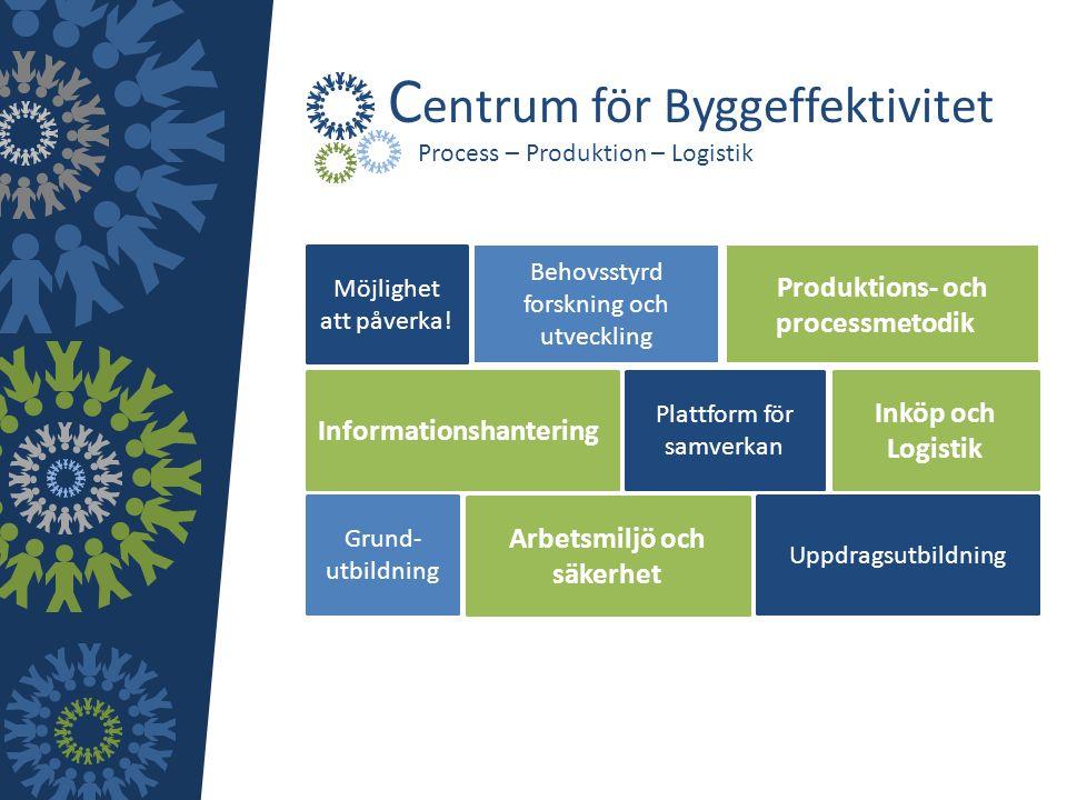 C entrum för Byggeffektivitet Process – Produktion – Logistik Möjlighet att påverka.
