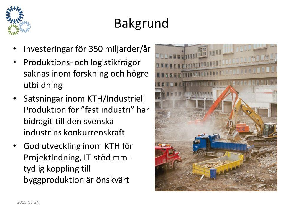 Bakgrund Investeringar för 350 miljarder/år Produktions- och logistikfrågor saknas inom forskning och högre utbildning Satsningar inom KTH/Industriell Produktion för fast industri har bidragit till den svenska industrins konkurrenskraft God utveckling inom KTH för Projektledning, IT-stöd mm - tydlig koppling till byggproduktion är önskvärt 2015-11-24