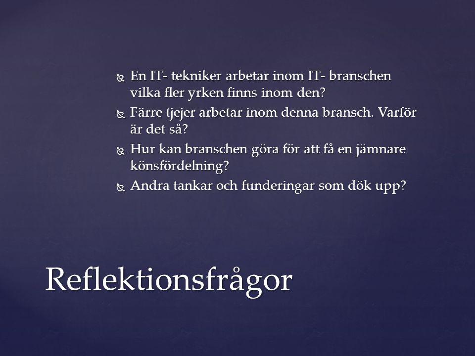 { Grej of the day Gissa Yrket Syfte: Ökad kunskap om branscher och yrken Medvetenhet om genusaspekten