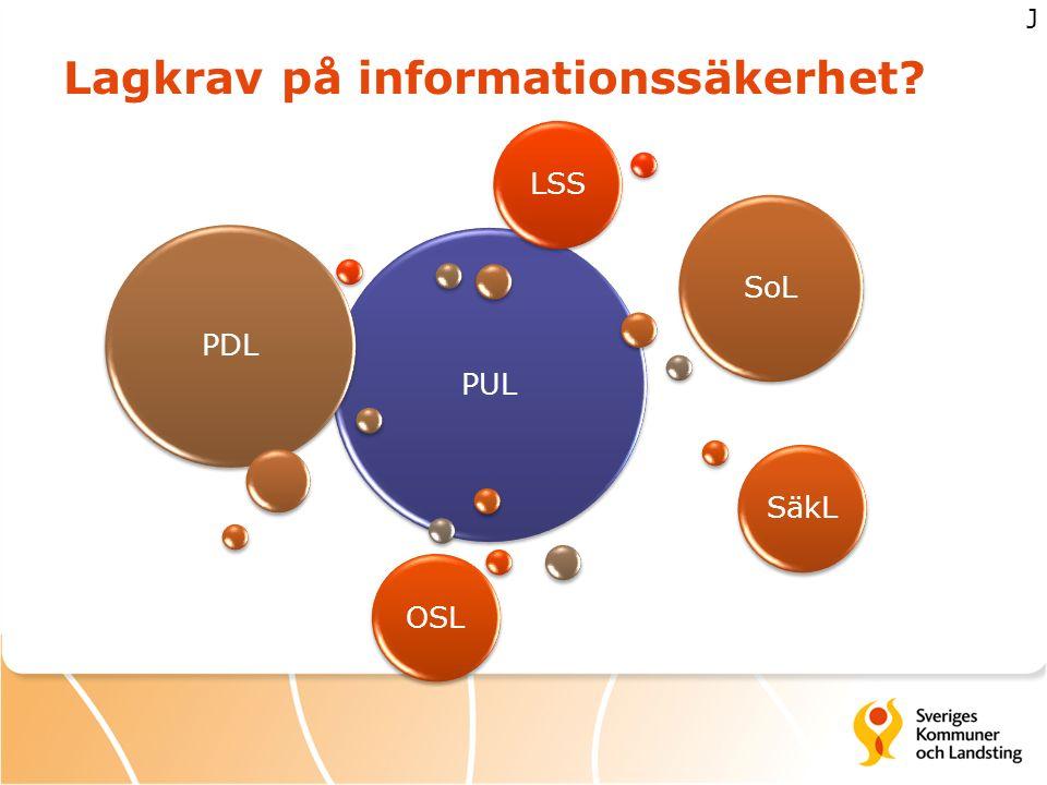 Lagkrav på informationssäkerhet? PUL PDL SoL SäkLOSLLSS J
