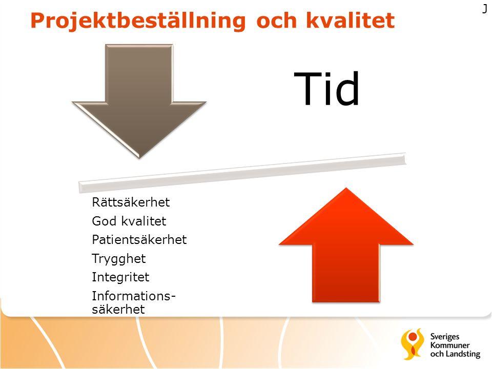 Projektbeställning och kvalitet Tid Rättsäkerhet God kvalitet Patientsäkerhet Trygghet Integritet Informations- säkerhet J