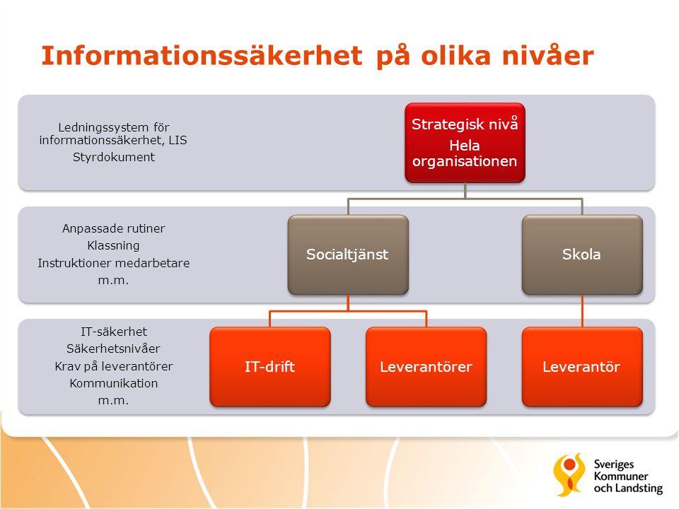 Informationssäkerhet på olika nivåer IT-säkerhet Säkerhetsnivåer Krav på leverantörer Kommunikation m.m. Anpassade rutiner Klassning Instruktioner med