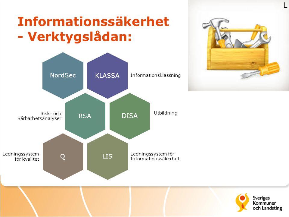 Informationssäkerhet - Verktygslådan: KLASSA Informationsklassning NordSec RSA Risk- och Sårbarhetsanalyser DISA LIS Ledningssystem för Informationssä