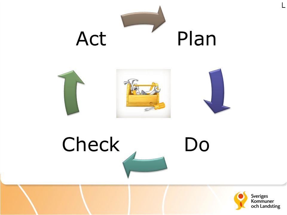 Plan DoCheck Act L