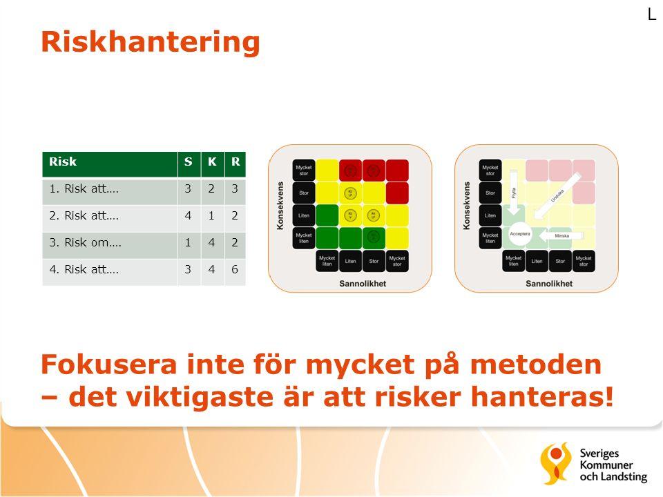 Riskhantering Fokusera inte för mycket på metoden – det viktigaste är att risker hanteras! RiskSKR 1. Risk att….323 2. Risk att….412 3. Risk om….142 4